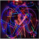 värikäs led laser sormen valo 3kpl (random väri)