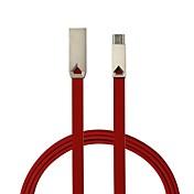 Usb cable de datos de teléfono de superficie plana de mijo rojo para huawei recarga de aleación de zinc shell hg-t-0046
