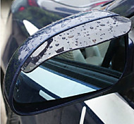 2X Car Rearview Mirror Rain Water Eyebrows Cover Side Shield