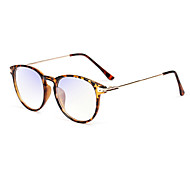 [Free Lenses] Metal Round Full-Rim Retro Prescription Computer Eyeglasses