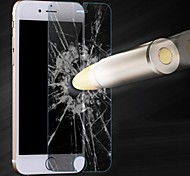 Premium Tempered Glass Screen Protective Film for iPhone 6