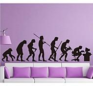 evolução humana parede diagrama etiqueta