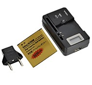 Replacement 3030mAh 3.7V Battery with LCD Battery Charger and Eu Plug for Samsung Galaxy S4 ZOOM / C101 / C1010
