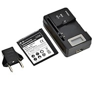 Replacement 2800mAh 3.7V Battery with LCD Battery Charger and Eu Plug for Samsung Galaxy S4 ZOOM / C101 / C1010