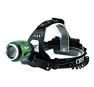 Richuang RC-2183A Rechargeable Single-Mode 1x Cree T6-10W Headlamp(800LM, 2x18650, Green)
