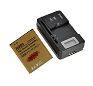 "YI-YI™ Rechargeable 2850mAh 3.7V Replacement Battery with US 0.8"" LCD Battery Charger for Samsung Galaxy S3 I9300"