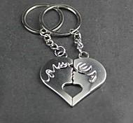 Alloy Kiss Lovers Key Chain