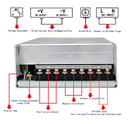 DC Output 48V 7.5A 360W High Quality Switching Power Supply,Input AC 110/220V by Switch,Random Color.