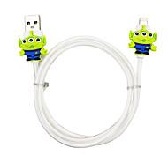 disney exotiques câble de chargement pour iPhone 5g / 5s / 5c / 6 / 6plus air ipad 2 Mini iPad