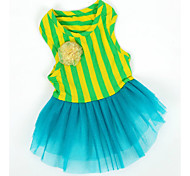 Green/Purple Mixed Material Dresses For Dogs