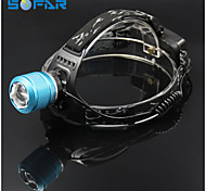 Zoomable 2000Lm XM-L T6 LED Headlamp Headlight Head lamp Torch 2x18650+Charger