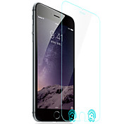 Screen Protector Tempered Glass with Smart Touch Confirm and Return Button for iPhone6 plus