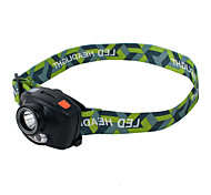 WEST BIKING® Manual Headlight Glare Shook Induction Light Infrared LED Headlamp Fishing Smart Sensors