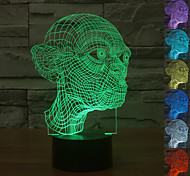 Visual 3D Cartoon Model Mood Atmosphere LED Decoration USB Table Lamp Colorful Gift Night Light