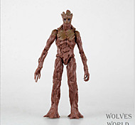 Guardians Of The Galaxy Groot Sylvans Toys 1Pcs Anime Action Figures Model Toy
