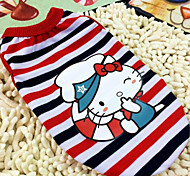 Cute Cartoon Image Pet Clothes