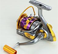Спиннинговые катушки 5.5:1 12 Шариковые подшипники Заменяемый Морское рыболовство Спиннинг Пресноводная рыбалка Обычная рыбалка-HB3000