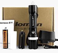 Rotating Zoom Telescopic Self-defense LED Flashlight
