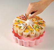 1 Главная Кухня инструмент Пластик Пельменницы и суши-машины