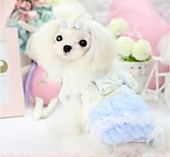 Dog Dress Blue / Pink Winter Britsh / Bowknot Cosplay / Keep Warm, Dog Clothes / Dog Clothing