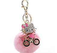 Key Chain Sphere Cat Key Chain Metal Plush