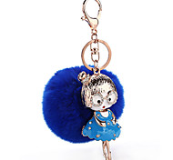 Key Chain Sphere Blue Metal Plush