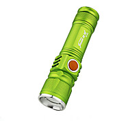 Stretch Zoom T6 Flashlight USB Rechargeable Mini Flashlight