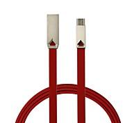 Usb данные кабель телефон плоская поверхность просо красный для huawei перезарядка цинковый сплав оболочка hg-t-0046
