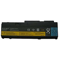 batteri for Lenovo ThinkPad X301 X300 43r9253 43r9255 43r1965 42t4522 42t4519 asm 42t4523 fru 42t4518