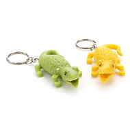 Plastic Crocodile LED Keychain Flashlight (Random colors)