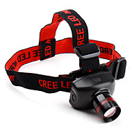 Adjustable Zoom Cree XR-E Q5 LED Headlamp (480LM)