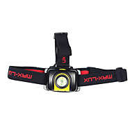 LED-PUMP HP10 ICR103450,XPE LED rechargeable headlamp
