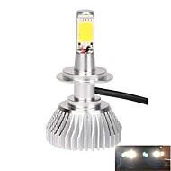 LED - Auto - Scheinwerfer ( 6000K/8000K Wasserdicht )