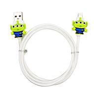 Disney Alien Charging Cable For Iphone 5G/5S/5C/6/6PLUS Ipad Air 2 Ipad Mini