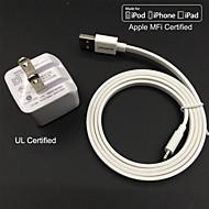 ul carica della parete di corsa certificato 1a / 2.1A doppia uscita + mela mfi cavo fulmine falt certificato per iphone 6 ipad iPod