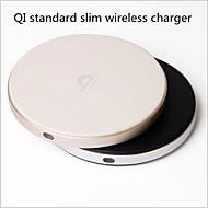 Mobile QI Standard Wireless Charger Samsung / AppleIphone/ NOKIA Universal