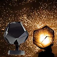 DIY superbright 성인 과학 프로젝션 램프
