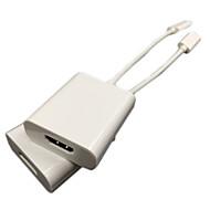 アップル新しいMacBookのvedioの出力用のHDMIアダプタケーブルにusb3.1のUSB-C
