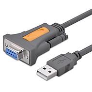 UGREEN USB 2.0 延長ケーブル, USB 2.0 to RS232 延長ケーブル オス―メス 1.5M(5フィート)