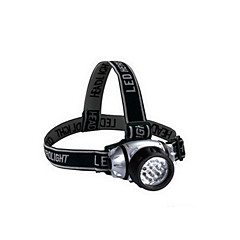 Fulang LED Light Bulb Outdoor Headlamp Fishing Light FL25