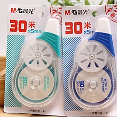 The Lazy Series Correction Tape