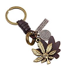 Brelok do kluczy Brelok do kluczy Metal
