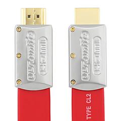 HDMI 2.0 Kable, HDMI 2.0 to HDMI 2.0 Kable Męski-Męski 5.0m (16ft)