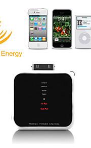 Mini Universal sol batteriladdare för iPhone, iPod, Android och USB-enheter - vit