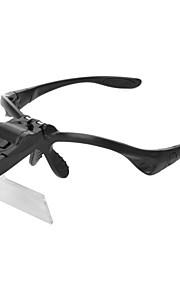 yuanbotong kreative briller stil hoved lup med 5 forskellige multiple linse