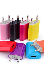 mini usb eu plugg nätadapter väggladdare för iPhone 6 iphone 6 plus