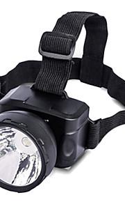 Hovedlygter LED Tilstand 180 Lumens Vanntett / Genopladelig LED AndetCamping/Vandring/Grotte Udforskning / Cykling / Rejse / Klatring /