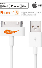 MFi Certified Original 30Pin Data Sync and Charger USB Cable for iphone 4/4S/iPad 3/2/1/iPod (100cm)