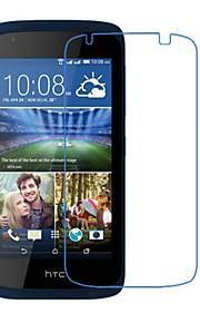 HTC 욕망 326g에 대한 고해상도 화면 보호기 FLIM
