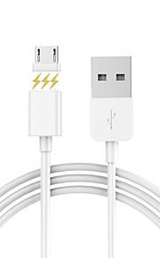 cwxuan® adesione magnetica Micro USB di sincronizzazione di dati cavo di ricarica per Samsung / HTC e altri telefoni intelligenti